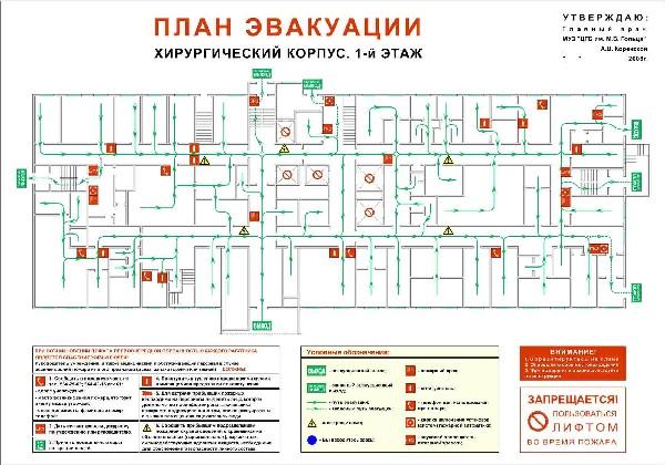 Схема эвакуации при пожаре в больнице