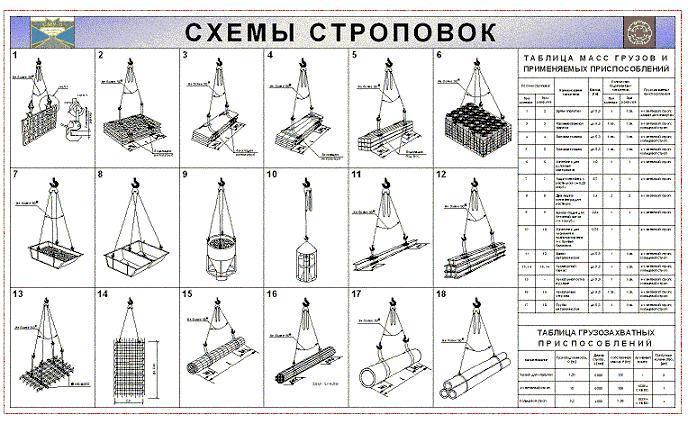 СМУ-6 Мосметростроя