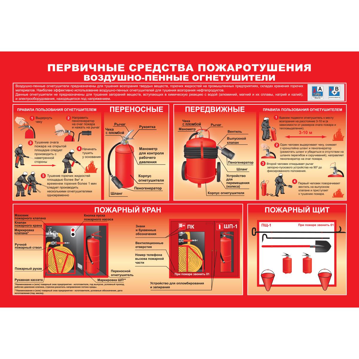 Новые инструкции по пожарной безопасности в 2018 году