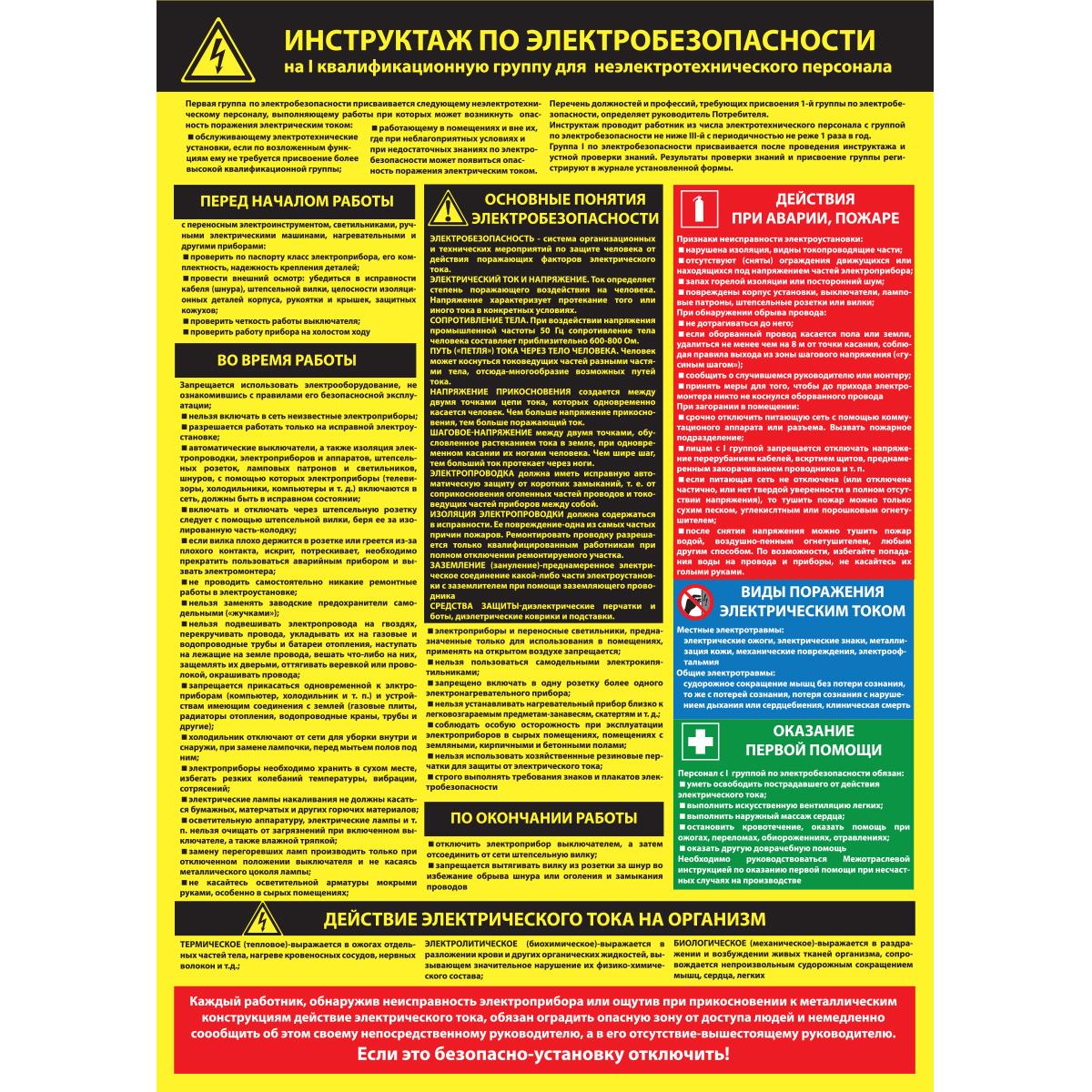 Программа Проведения Инструктажа Неэлектротехнического Персонала